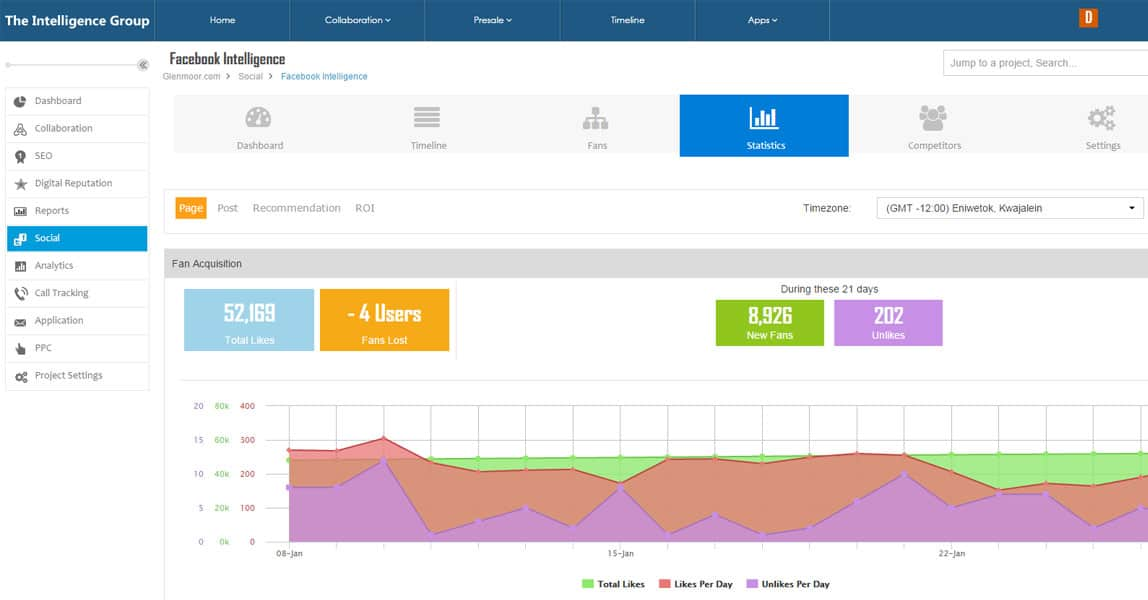 SEO client dashboard social Facebook intelligence.